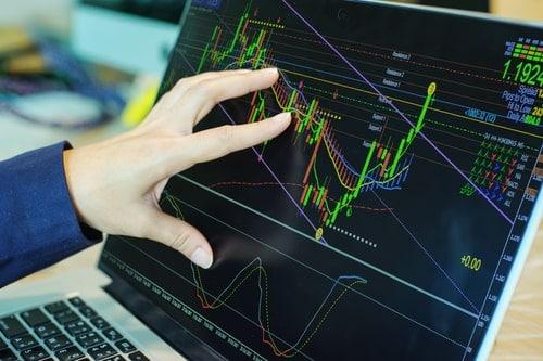 Advanced Technical Analysis (Part 1)