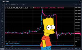 Bart's head patterns