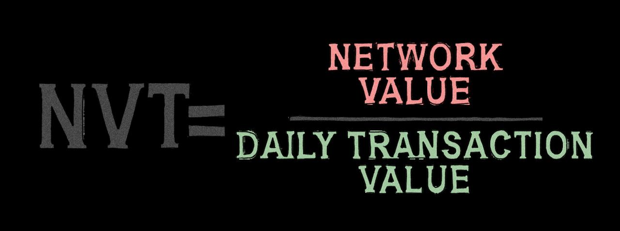 Bitcoin NVT Ratio