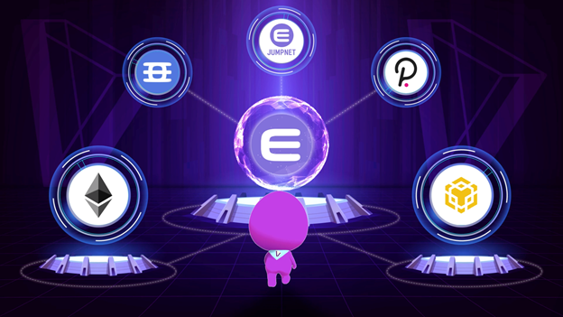 Dvision Network Collaborates With Enjin to Connect 5 Blockchain Networks